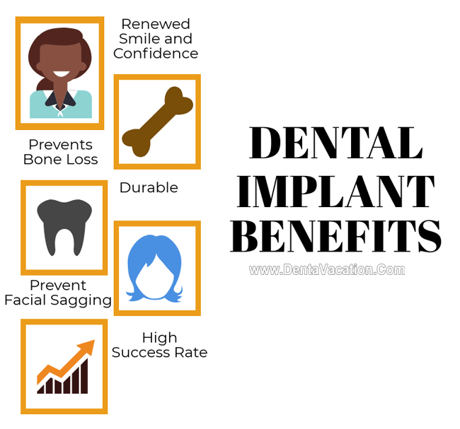 Dental Implants Benefits 1