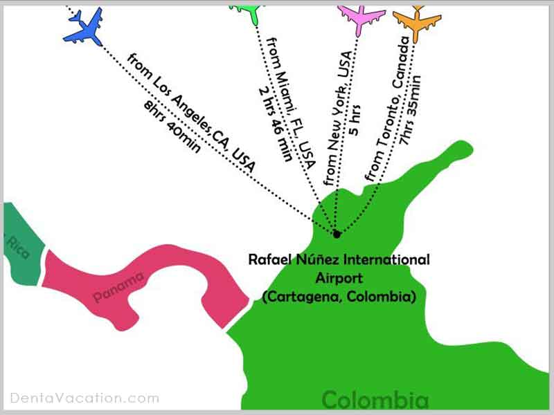 Colombia flights from USA